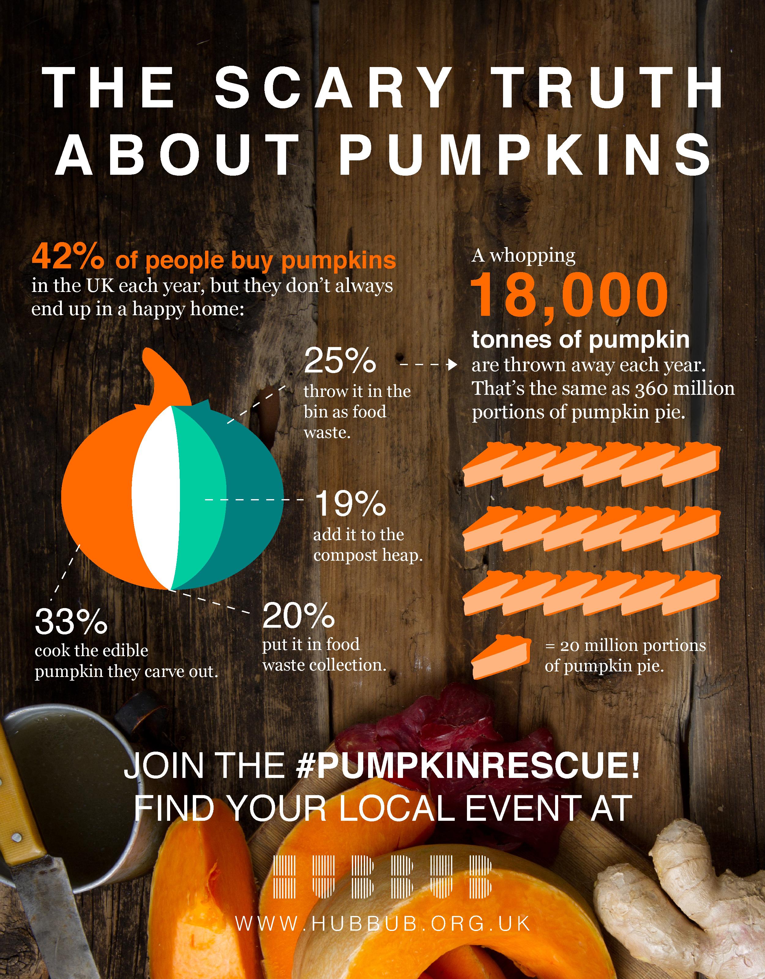 Utilise Café - Halloween Pumpkin Rescue Special